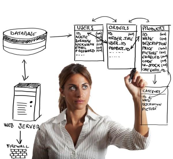 How do I get an entry level database developer job?