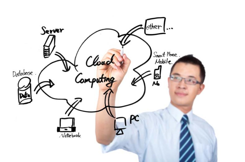 How Do I Break the Six Figure Barrier in Cloud Computing Careers?